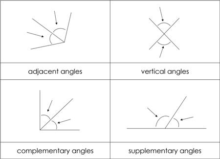 Types of Angle Pairs Cards from Montessori for Everyone