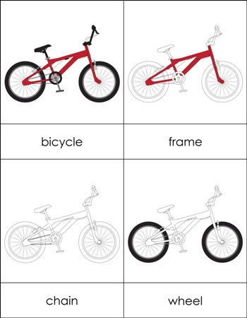 Parts Of A Bicycle Nomenclature Cards From Montessori For Everyone