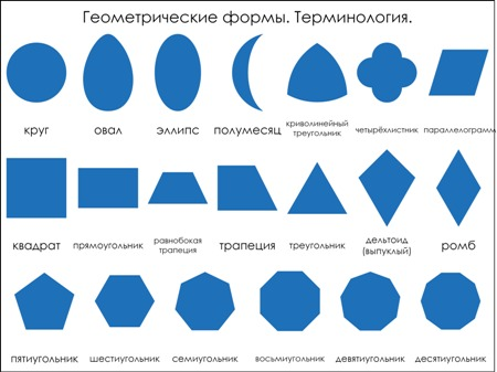 image about Printable Shapes Chart named Russian Geometric Designs Chart Masters
