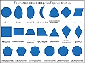 Russian Geometric Shapes Chart & Masters