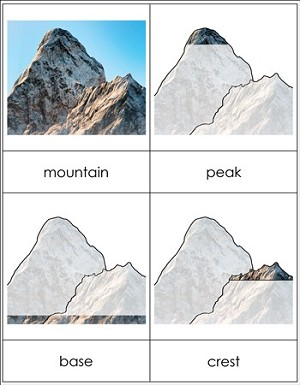 Parts of a Mountain Nomenclature Cards