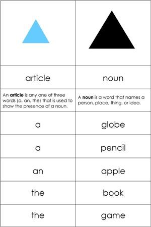 Grammar Symbol Nomenclature From Montessori For Everyone
