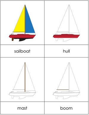 Parts of a Sailboat Nomenclature Cards