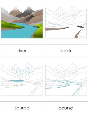 Parts of a River Nomenclature Cards