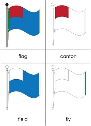 Parts of a Flag Nomenclature Cards