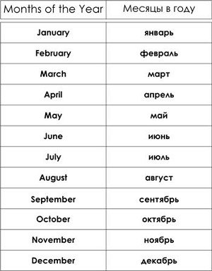 Russian Days, Months, and Seasons